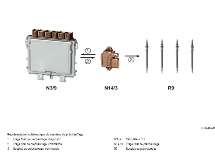 Representation-schematique-du-systeme-de-prechauffage.png