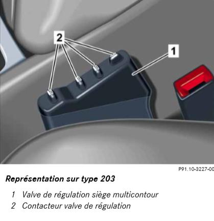 Representation-sur-type-203.png
