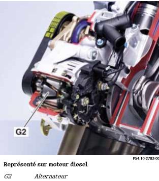 Represente-sur-moteur-diesel.png