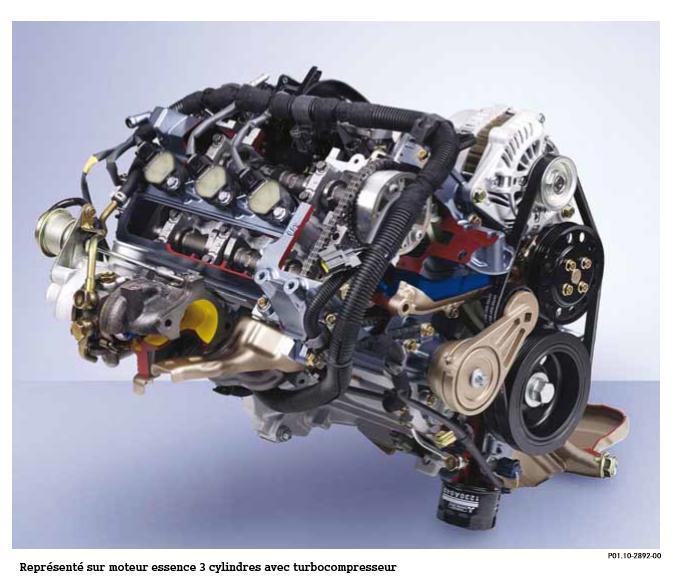 Represente-sur-moteur-essence-3-cylindres-avec-turbocompresseur.jpeg