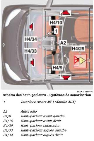 Schema-des-hauts-parleurs-Systemes-de-sonorisation.png