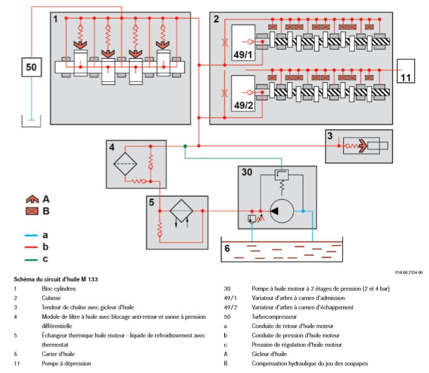 Schema-du-circuit-d-huile-M-133.png