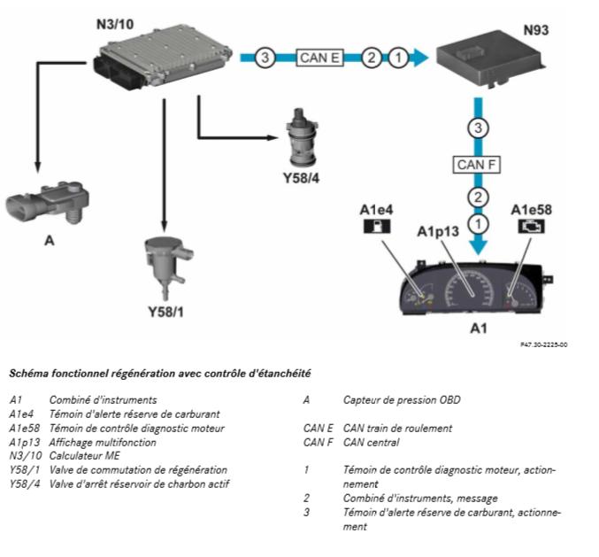 Schema-fonctionnel-regeneration-avec-controle-d-etancheite.png