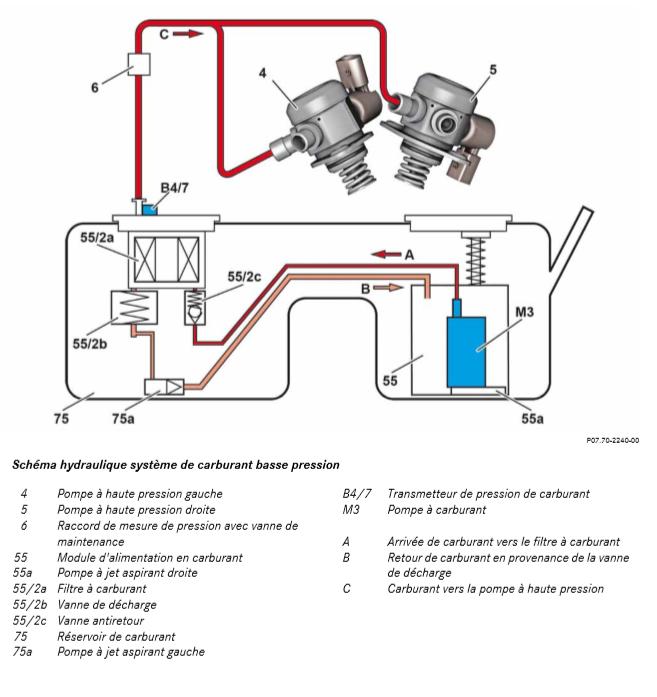 Schema-hydraulique-systeme-de-carburant-basse-pression.png