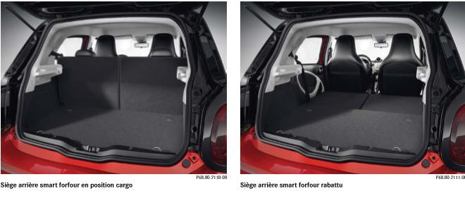 Siege-arriere-smart-forfour-en-position-cargo-Siege-arriere-smart-forfour-rabattu.png