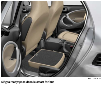 Sieges-readyspace-dans-la-smart-forfour.png