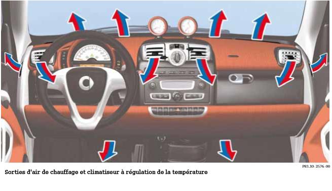 Sorties-d-air-de-chauffage-et-climatiseur-a-regulation-de-la-temperature.png