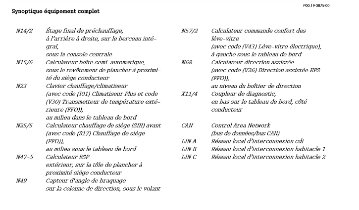 Synoptique-equipement-complet-2.png