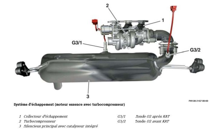 Systeme-d-echappement-moteur-essence-avec-turbocompresseur.png