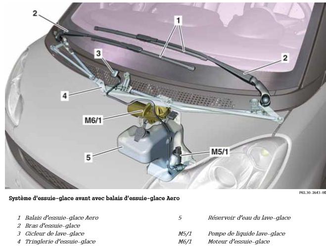 Systeme-d-essuie-glace-avant-avec-balais-d-essuie-glace-Aero.png