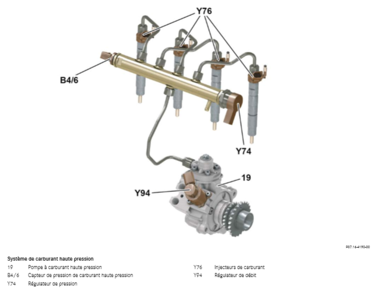 Systeme-de-carburant-haute-pression.png