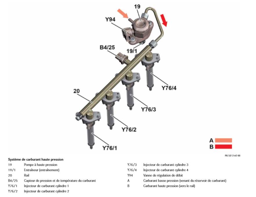 Systeme-de-carburant-haute-pression_20180826-1839.png