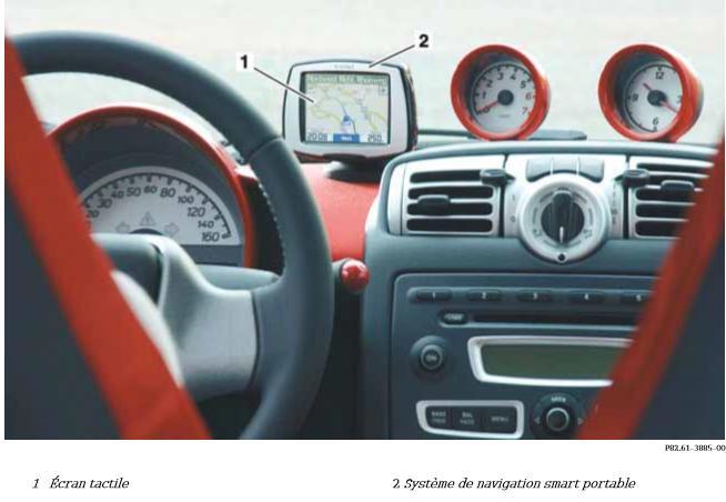 Systeme-de-navigation-smart-portable.jpeg