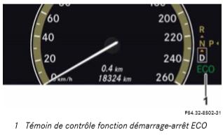 Temoin-de-controle-fonction-demarrage-arret-ECO.png