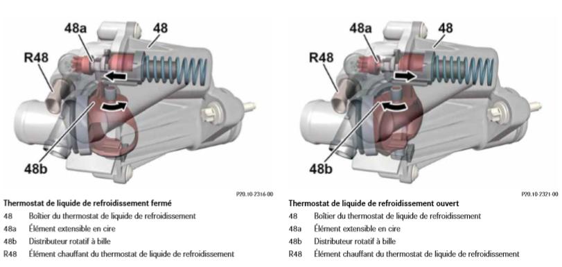 Thermostat-de-liquide-de-refroidissement-ferme.png