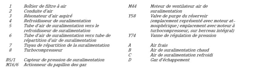 Transmission-par-courroie-2.png