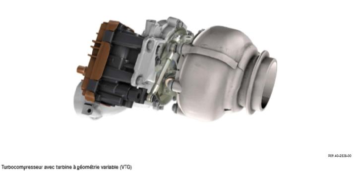 Turbocompresseur-avec-turbine-a-geometrie-variable-VTG.png
