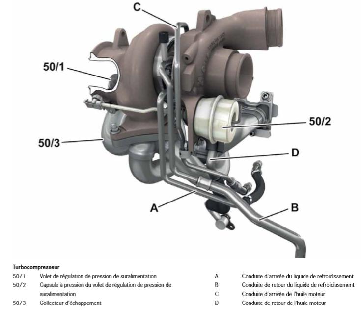Turbocompresseur.png