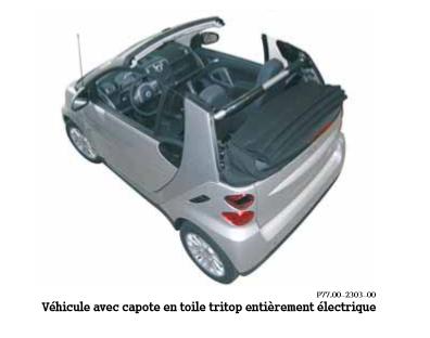 Vehicule-avec-capote-en-toile-tritop-entierement-electrique.png