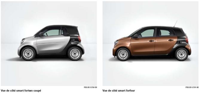 Vue-de-cote-smart-fortwo-coupe-Vue-de-cote-smart-forfour.png