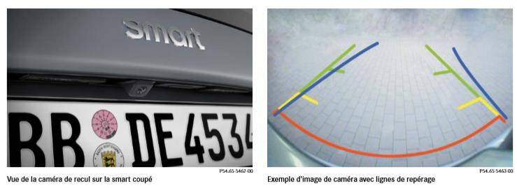 Vue-de-la-camera-de-recul-sur-la-smart-coupe-Exemple-d-image-de-camera-avec-lignes-de-reperage.png