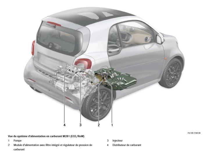 Vue-du-systeme-dalimentation-en-carburant-M281-ECERoW.png