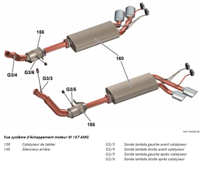 Vue-systeme-d-echappement-moteur-M-157-AMG.png