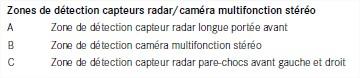 Zones-de-detection-capteurs-radarcamera-multifonction-stereo.jpg