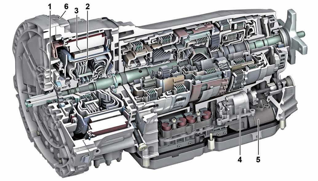 boite-de-vitesse-hybride.jpg