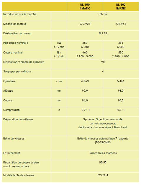 caracteristiques-moteur-gl-2.png