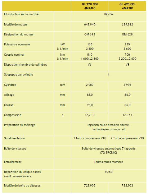 caracteristiques-moteur-gl.png