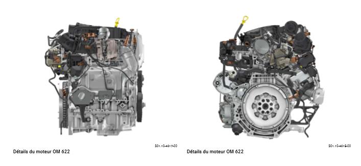 description-du-moteur-OM-622.png