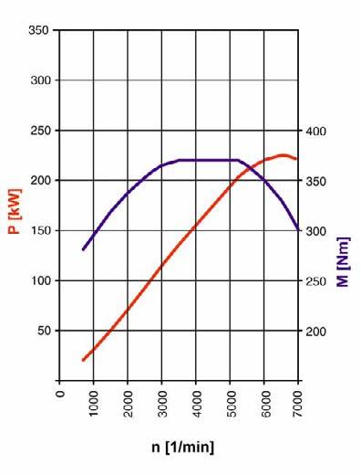 diagrame-puissance-1.jpg
