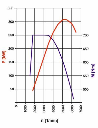 diagrame-puissance-2.jpg