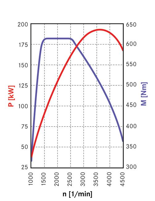 diagramme-de-puissance_20160708-0654.png