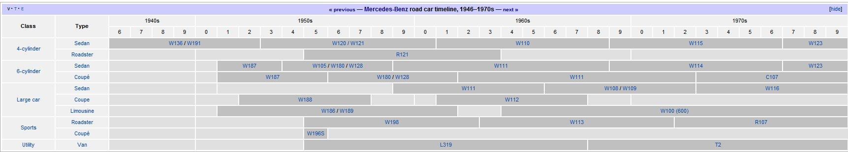 gamme-mercedes-1946-1979.jpg