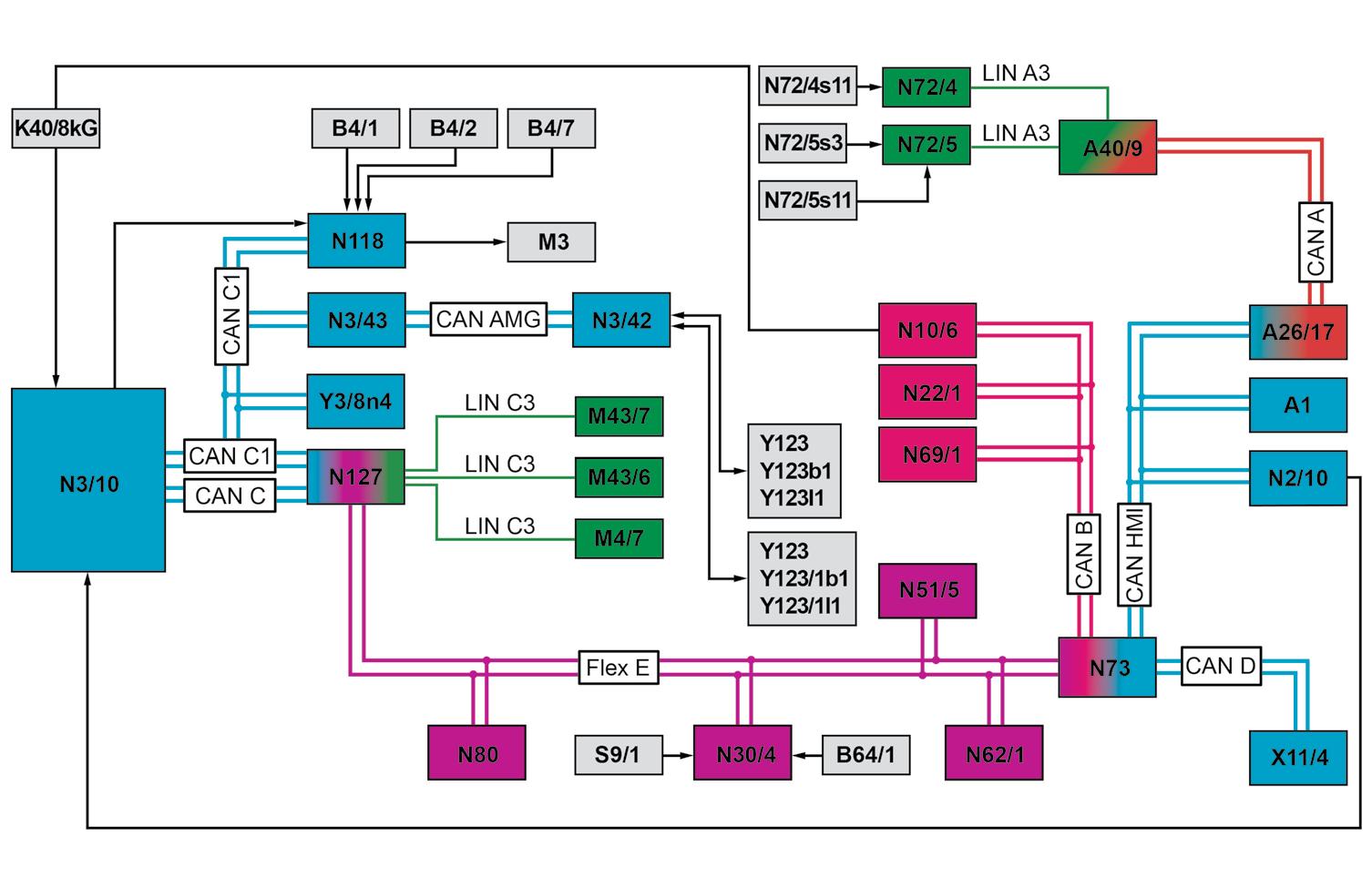 gestion-moteur-2.png