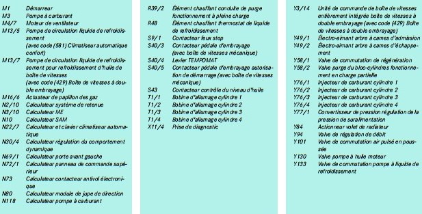 gestion-moteur-3.jpg