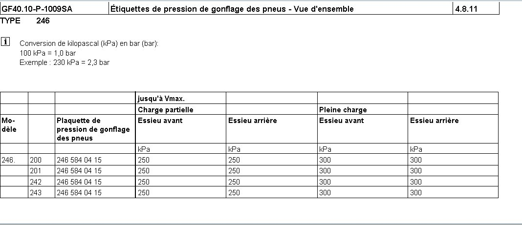 pression-pneus-mercedes-benz-classe-b-w246.jpg