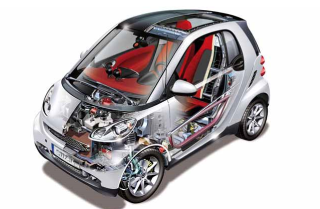 smart-fortwo-coupe_20180205-2158.png