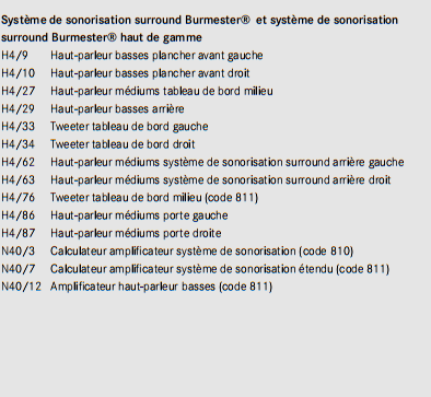 systeme-sonsorisation.png