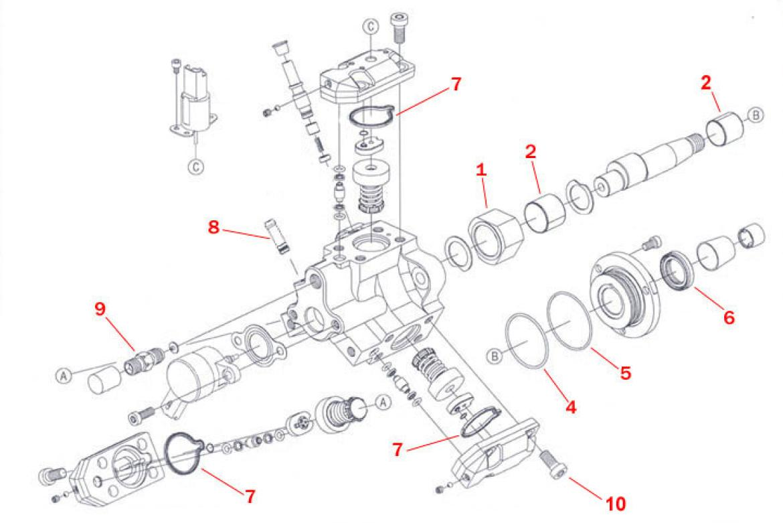 vue-eclatee-pompe-haute-pression-bosch-mercedes.jpg