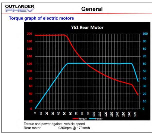 Outlander-ElecAR.jpg