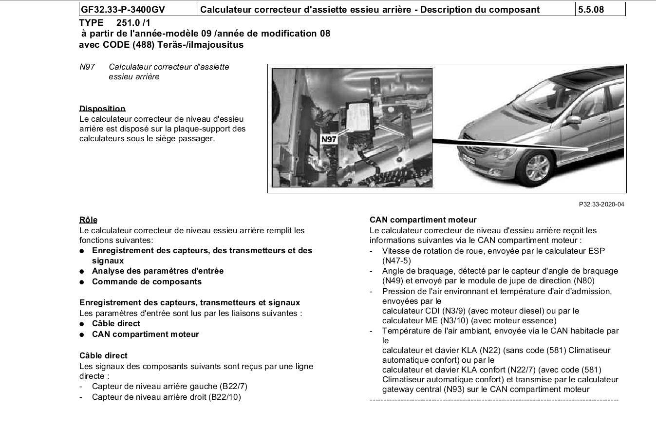 Fonctionnement-correcteur-assiette-arriere-1-WDC2510221A097253.jpeg