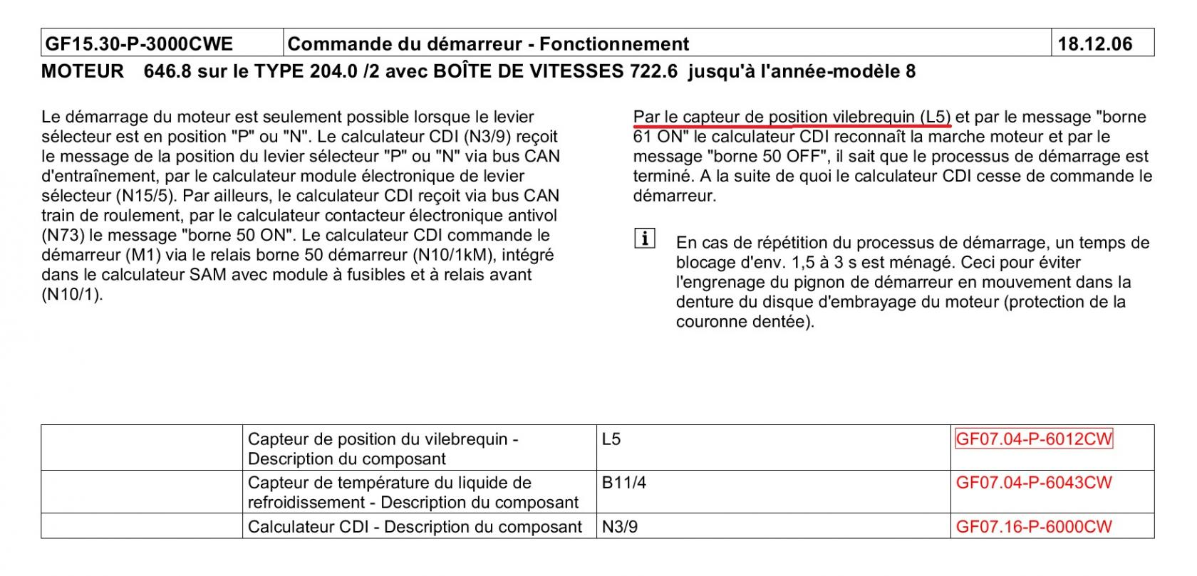 Fontionnement-demarrage-cdi-2-Wdd2040081a198844.jpeg