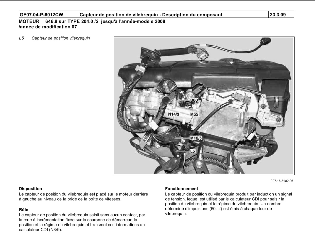 Fontionnement-demarrage-cdi-3-Wdd2040081a198844.jpg