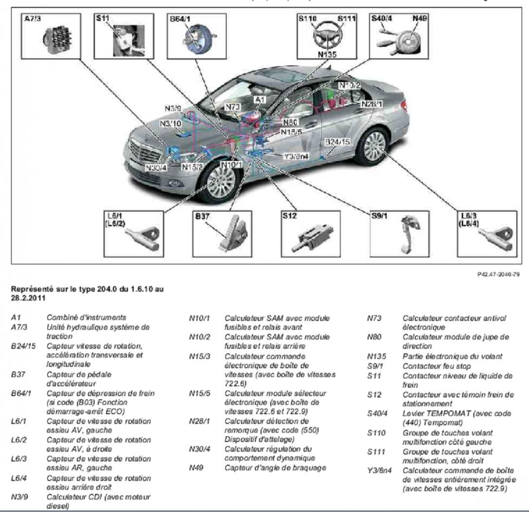 Capteur esp mercedes classe c id e d 39 image de voiture for Esp mercedes benz