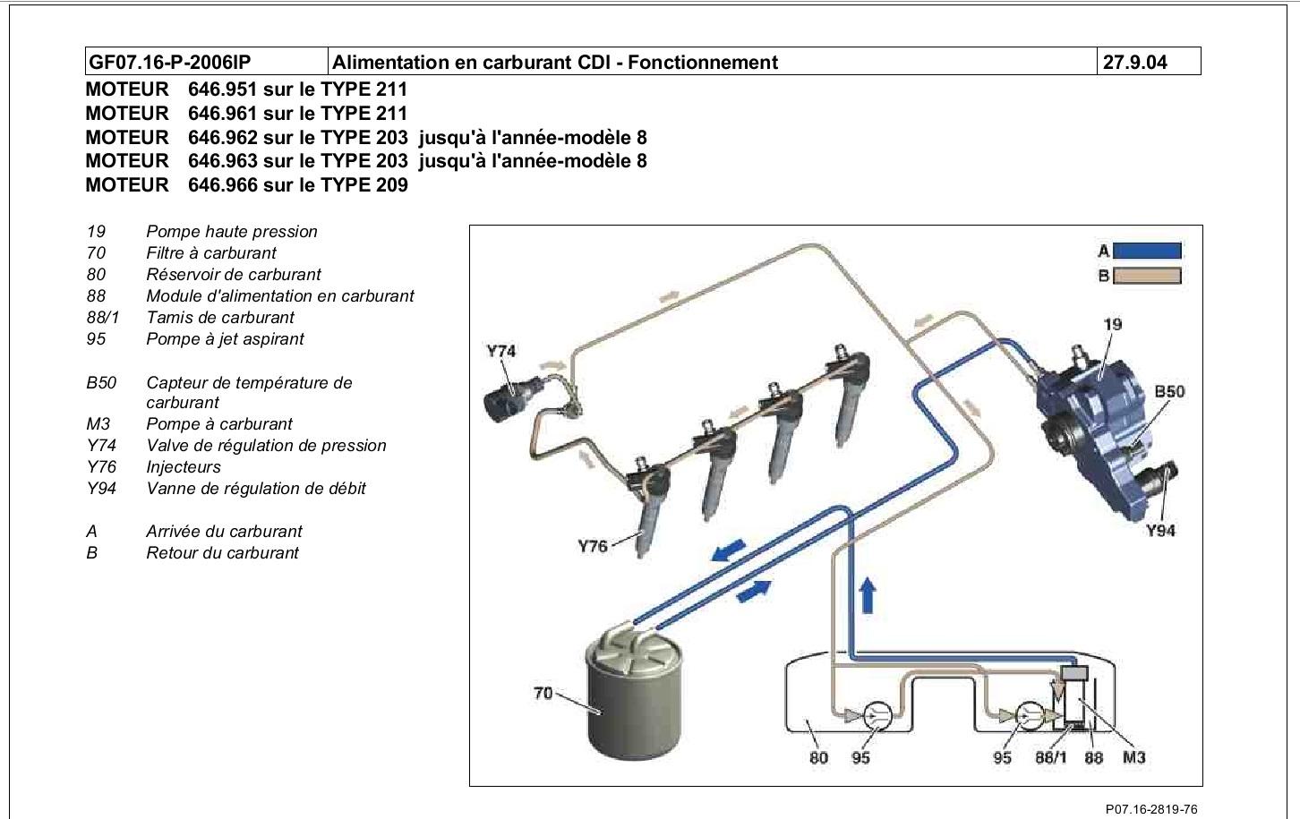 W211-220cdi-retour-carburant-2-.jpg