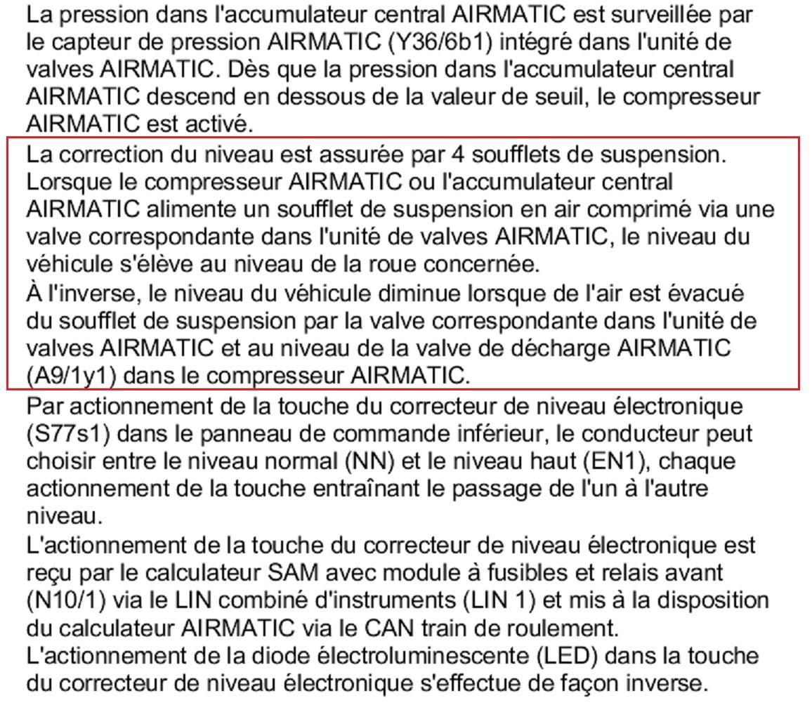 airmatic-WDD2120231A510672-aide-2.jpeg