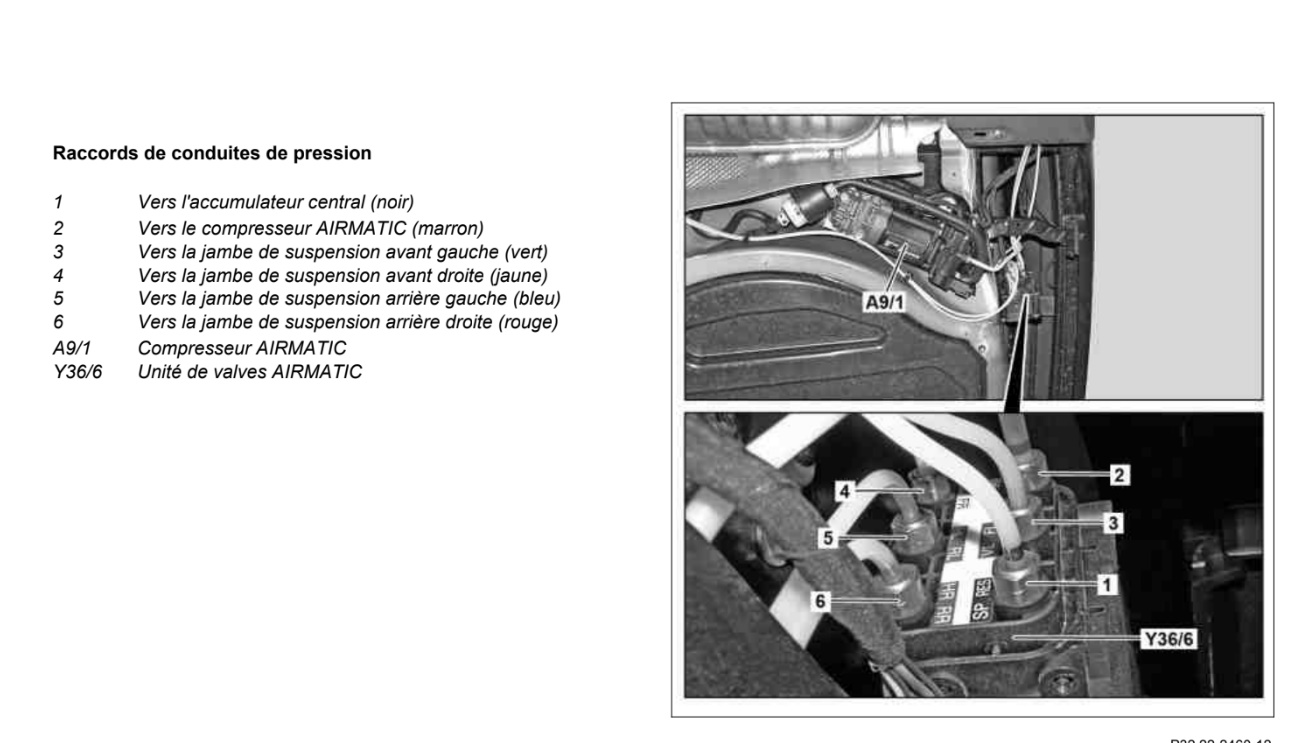 airmatic-WDD2120231A510672-aide-3.jpg
